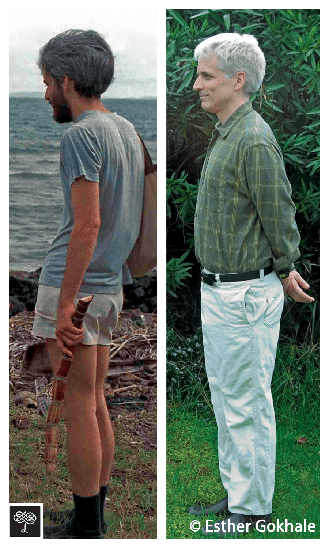 Gokhale metoda -Brian pred in po tečaju